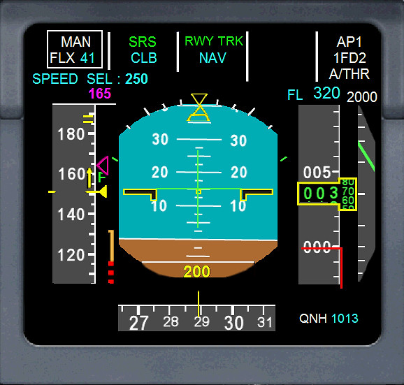 Image source: https://aviation.stackexchange.com/questions/30809/what-is-a-raw-data-takeoff-and-is-there-a-benefit-to-performing-them